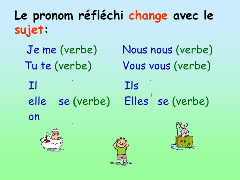Le pronom réfléchi change avec le sujet: Je me (verbe) Tu te (verbe) Il elle se (verbe) on Nous nous (verbe) Vous vous (verbe) Ils Elles se (verbe)
