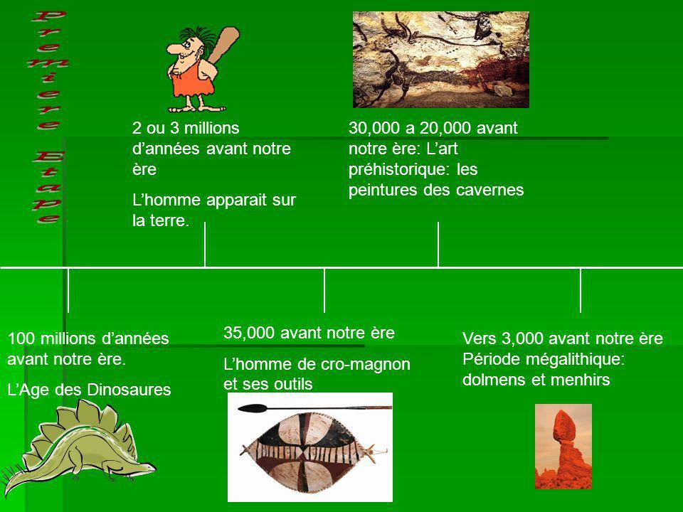 100 millions dannées avant notre ère. LAge des Dinosaures 2 ou 3 millions dannées avant notre ère Lhomme apparait sur la terre. 35,000 avant notre ère