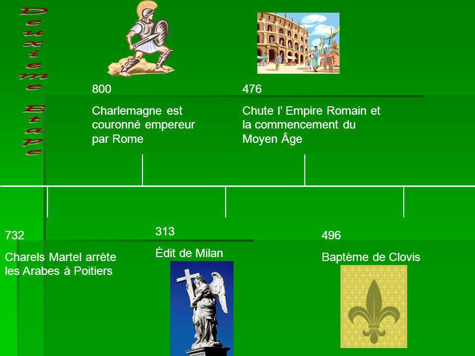 732 Charels Martel arrète les Arabes à Poitiers 800 Charlemagne est couronné empereur par Rome 313 Édit de Milan 476 Chute l Empire Romain et la comme