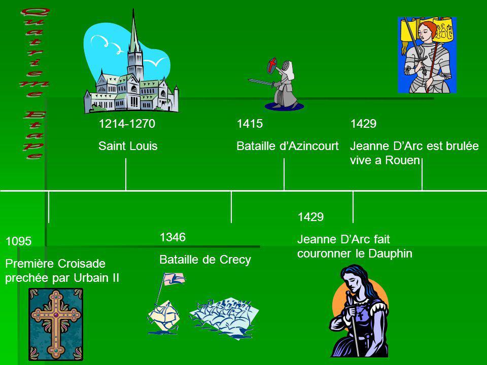 1095 Première Croisade prechée par Urbain II 1214-1270 Saint Louis 1346 Bataille de Crecy 1415 Bataille dAzincourt 1429 Jeanne DArc fait couronner le
