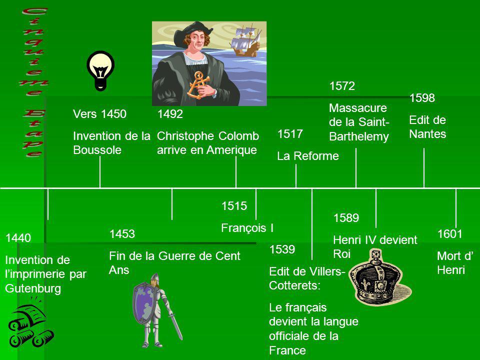 1440 Invention de limprimerie par Gutenburg Vers 1450 Invention de la Boussole 1453 Fin de la Guerre de Cent Ans 1492 Christophe Colomb arrive en Amer