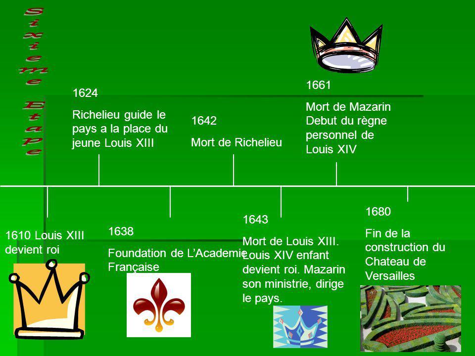 1610 Louis XIII devient roi 1624 Richelieu guide le pays a la place du jeune Louis XIII 1638 Foundation de LAcademie Française 1642 Mort de Richelieu