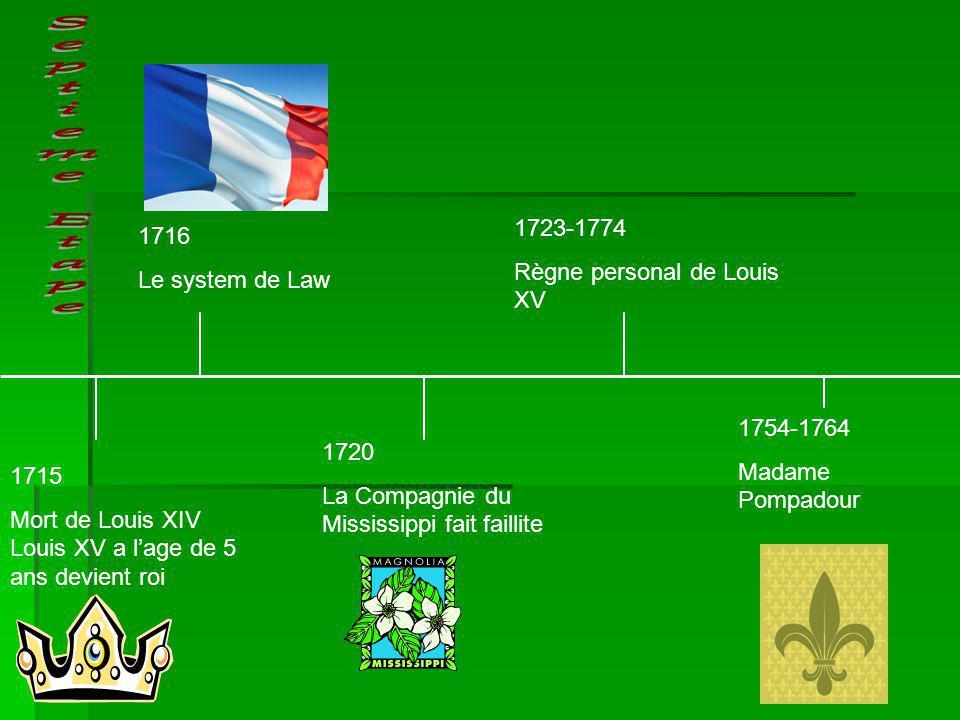 1715 Mort de Louis XIV Louis XV a lage de 5 ans devient roi 1716 Le system de Law 1720 La Compagnie du Mississippi fait faillite 1723-1774 Règne perso