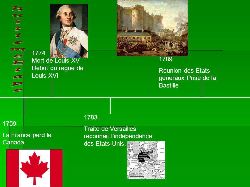 1759 La France perd le Canada 1783 Traite de Versailles reconnait lindependence des Etats-Unis. 1789 Reunion des Etats generaux Prise de la Bastille 1