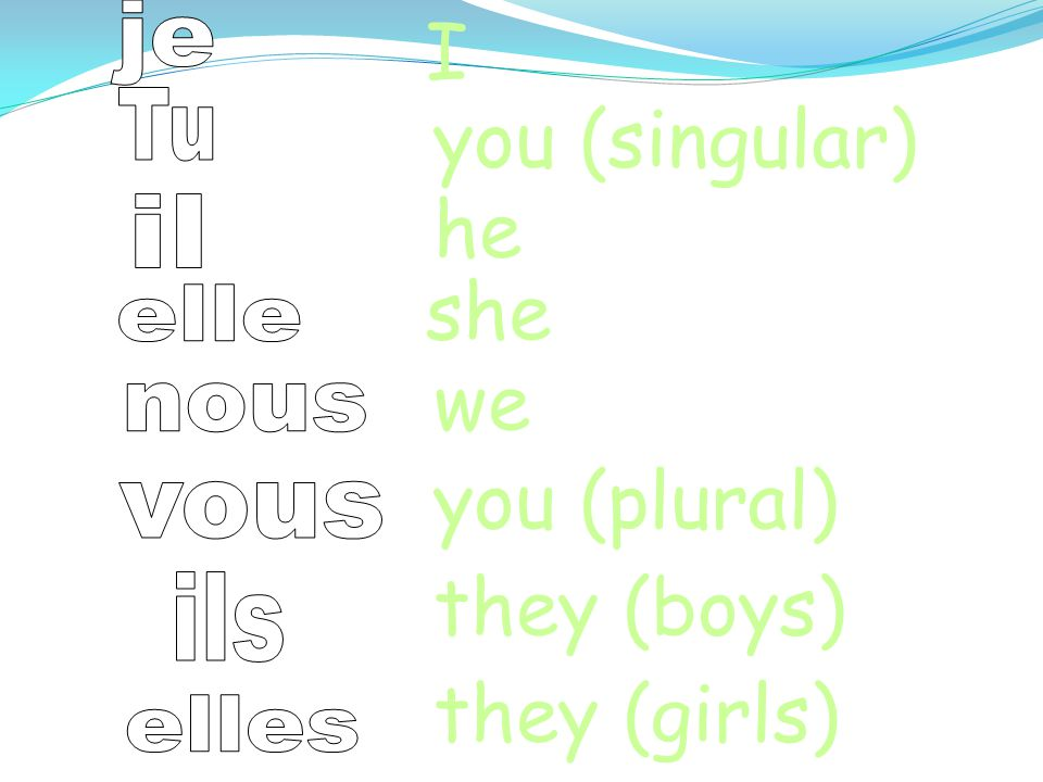 I you (singular) he she we you (plural) they (boys) they (girls)