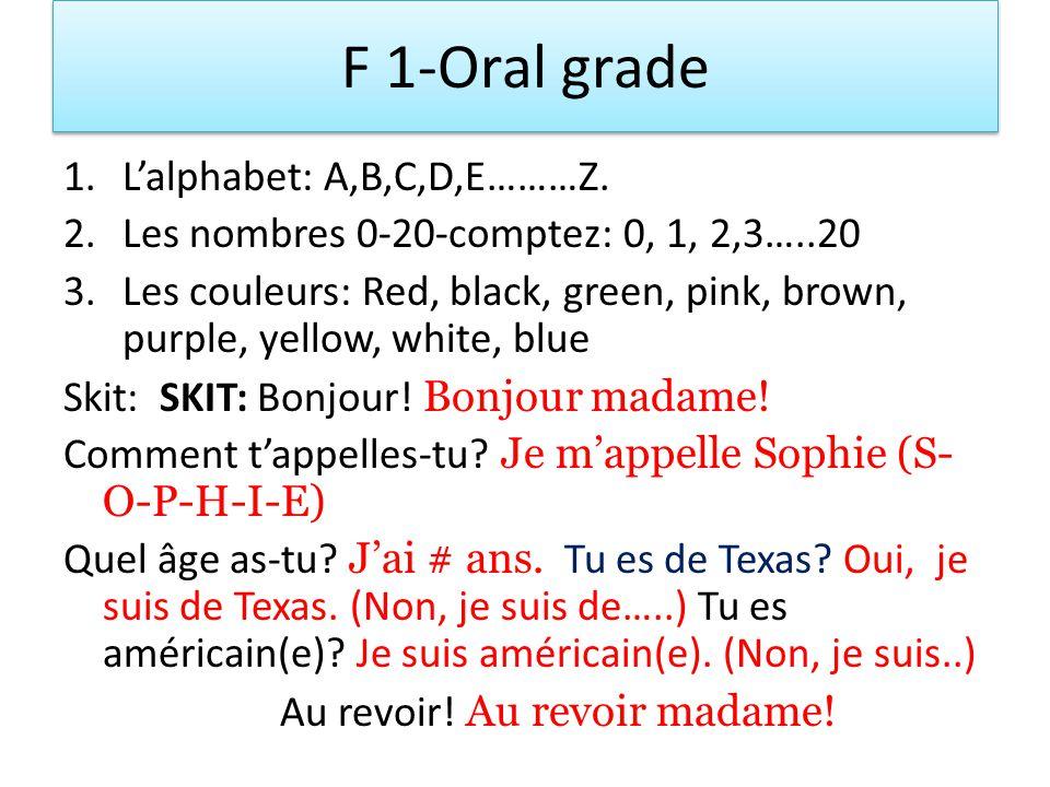 F 1-Oral grade 1.Lalphabet: A,B,C,D,E………Z. 2.Les nombres 0-20-comptez: 0, 1, 2,3…..20 3.Les couleurs: Red, black, green, pink, brown, purple, yellow,