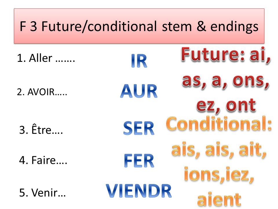 F 3 Future/conditional stem & endings 1. Aller ……. 2. AVOIR….. 3. Être…. 4. Faire…. 5. Venir…