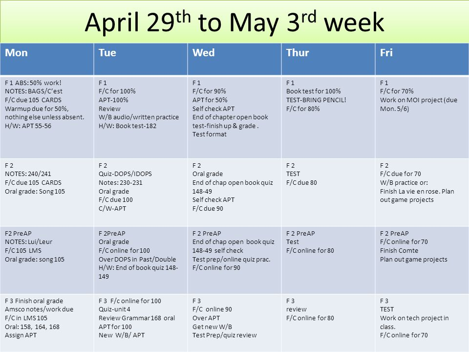 April 29 th to May 3 rd week MonTueWedThurFri F 1 ABS: 50% work! NOTES: BAGS/Cest F/C due 105 CARDS Warmup due for 50%, nothing else unless absent. H/