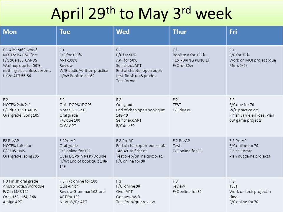 April 29 th to May 3 rd week MonTueWedThurFri F 1 ABS: 50% work.