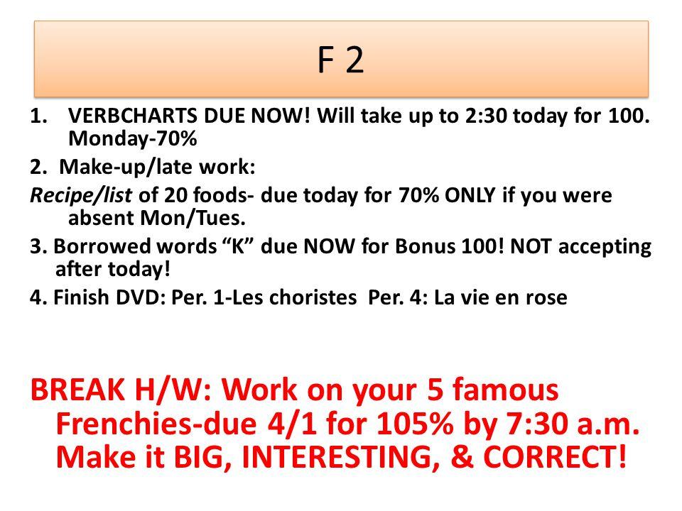 F 1 1.TOPICS due.90 today. 70% on Monday 2.10 min.