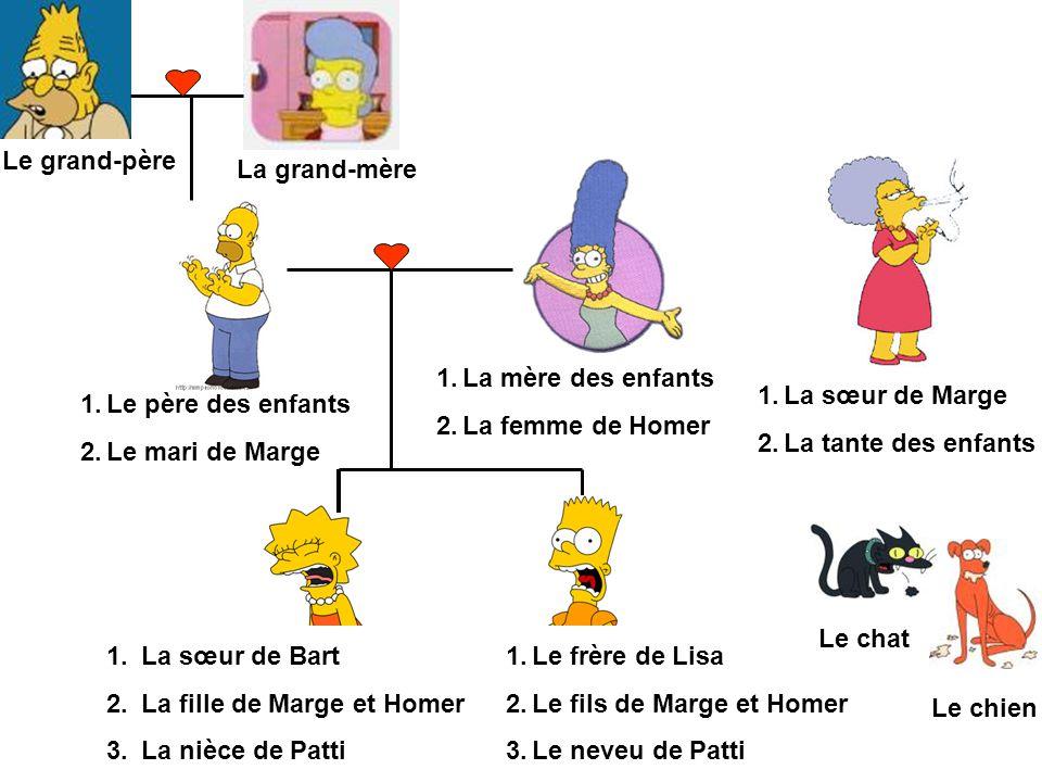 Le grand-père La grand-mère Le père des enfants Le mari de Marge La mère des enfants La femme de Homer La sœur de Marge La tante des enfants Le frère
