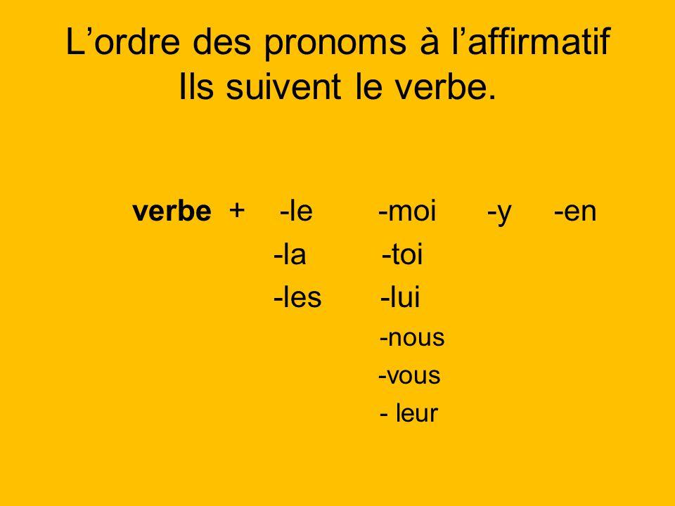 Lordre des pronoms à laffirmatif Ils suivent le verbe. verbe + -le-moi -y -en -la -toi -les -lui -nous -vous - leur