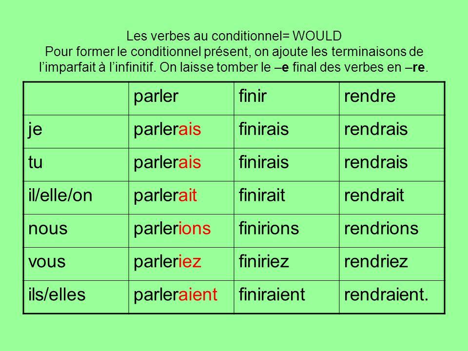 Les verbes au conditionnel= WOULD Pour former le conditionnel présent, on ajoute les terminaisons de limparfait à linfinitif. On laisse tomber le –e f