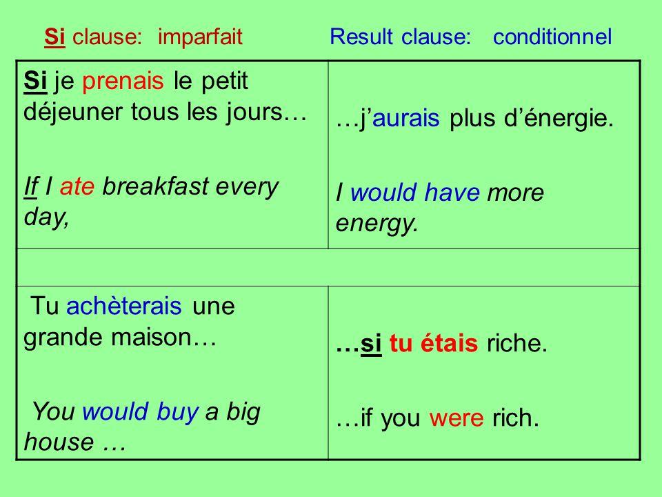 Si clause: imparfait Result clause: conditionnel Si je prenais le petit déjeuner tous les jours… If I ate breakfast every day, …jaurais plus dénergie.