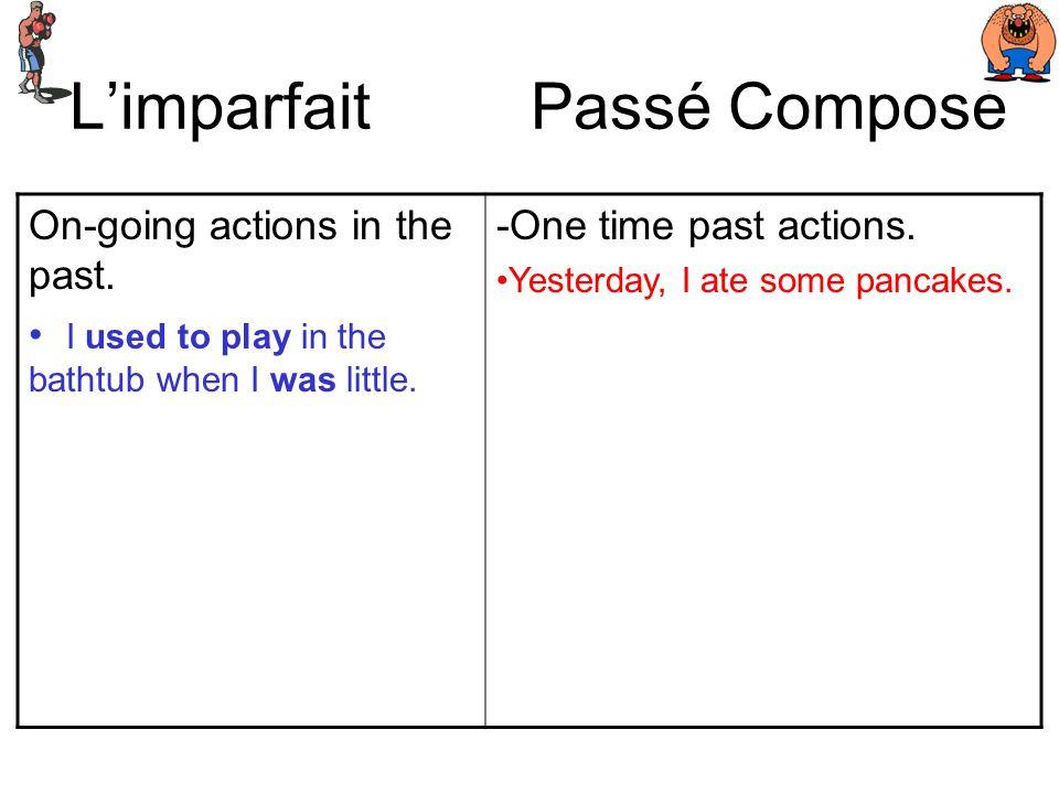 The Mighty IMPARFAIT VS. The Fearsome PASSÉ COMPOSÉ! Sortez vos cahiers. Décidez qui est A, qui est B.