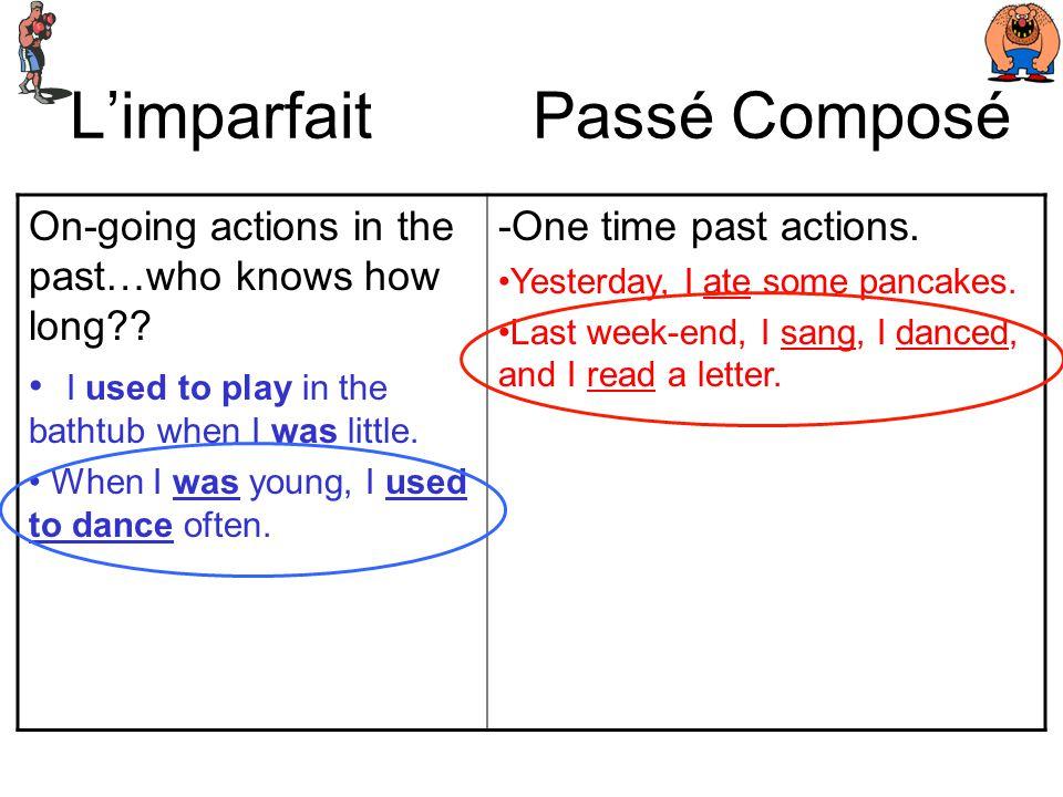 Limparfait Passé Composé Partenaire A: Turn to your partner and explain (en anglais) why the imparfait is used on the left, and the passé composé is u