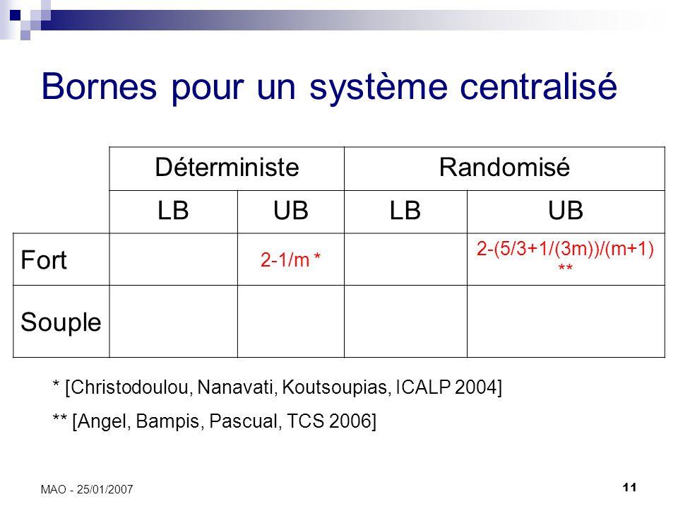 11 MAO - 25/01/2007 Bornes pour un système centralisé DéterministeRandomisé LBUBLBUB Fort 2-1/m * 2-(5/3+1/(3m))/(m+1) ** Souple * [Christodoulou, Nanavati, Koutsoupias, ICALP 2004] ** [Angel, Bampis, Pascual, TCS 2006]