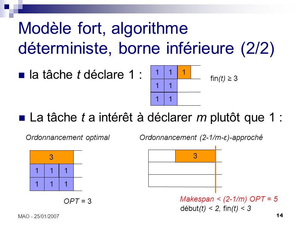 14 MAO - 25/01/2007 Modèle fort, algorithme déterministe, borne inférieure (2/2) la tâche t déclare 1 : 111 11 11 3 111 111 fin(t) 3 début(t) < 2, fin(t) < 3 OPT = 3 3 Makespan < (2-1/m) OPT = 5 Ordonnancement optimalOrdonnancement (2-1/m-ε)-approché La tâche t a intérêt à déclarer m plutôt que 1 :