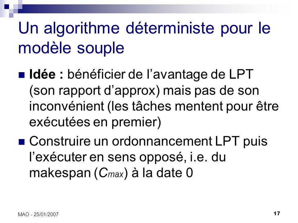 17 MAO - 25/01/2007 Un algorithme déterministe pour le modèle souple Idée : bénéficier de lavantage de LPT (son rapport dapprox) mais pas de son inconvénient (les tâches mentent pour être exécutées en premier) Construire un ordonnancement LPT puis lexécuter en sens opposé, i.e.