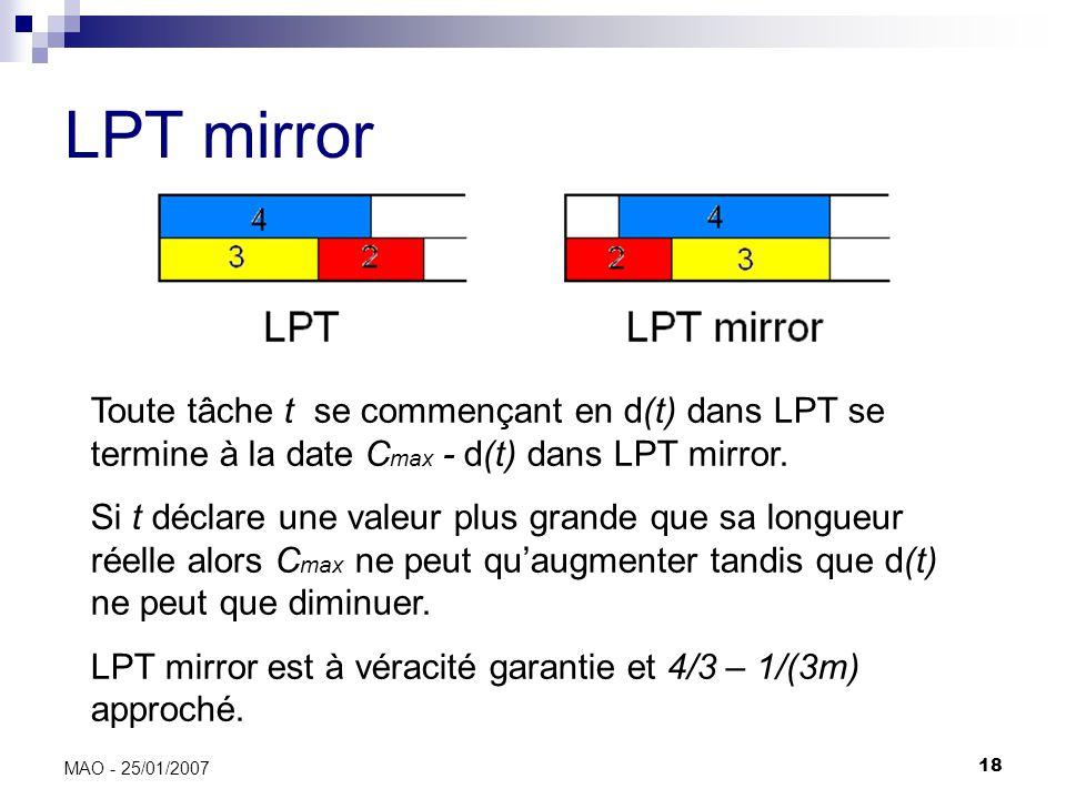 18 MAO - 25/01/2007 LPT mirror Toute tâche t se commençant en d(t) dans LPT se termine à la date C max - d(t) dans LPT mirror.
