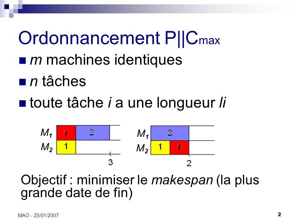 2 MAO - 25/01/2007 Ordonnancement P||C max m machines identiques n tâches toute tâche i a une longueur li Objectif : minimiser le makespan (la plus grande date de fin) M2M2 M2M2 M1M1 M1M1
