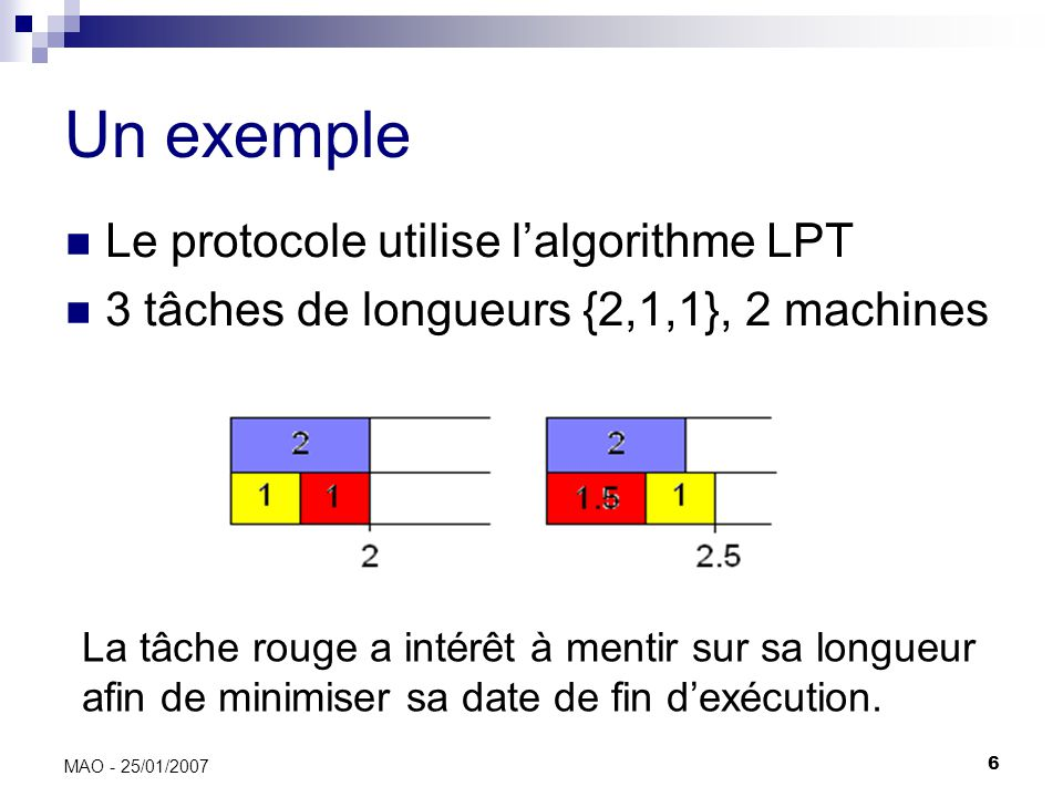 6 MAO - 25/01/2007 Un exemple Le protocole utilise lalgorithme LPT 3 tâches de longueurs {2,1,1}, 2 machines La tâche rouge a intérêt à mentir sur sa longueur afin de minimiser sa date de fin dexécution.