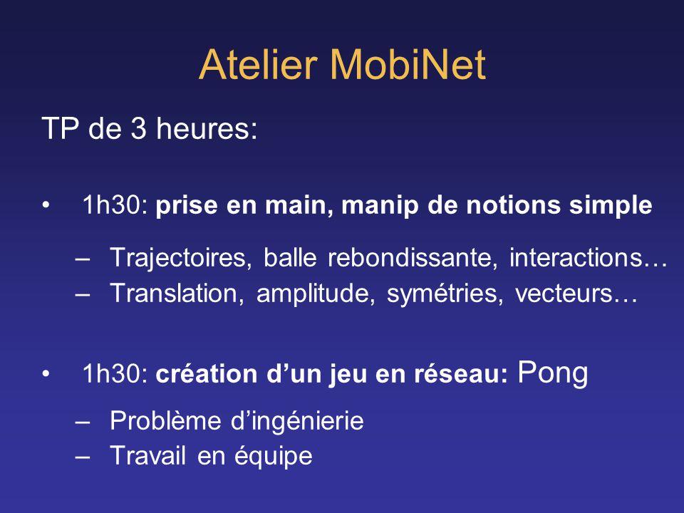Atelier MobiNet TP de 3 heures: 1h30: prise en main, manip de notions simple –Trajectoires, balle rebondissante, interactions… –Translation, amplitude