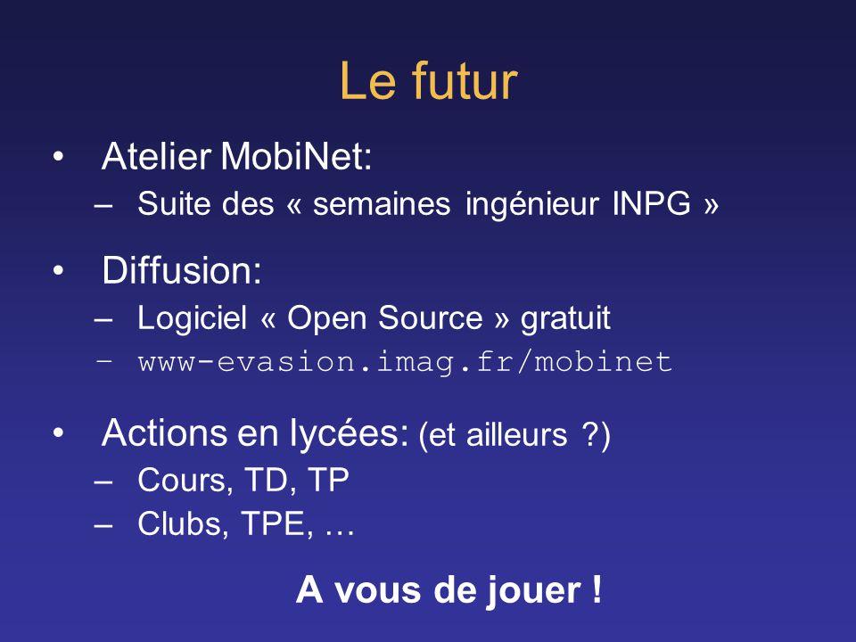 Le futur Atelier MobiNet: –Suite des « semaines ingénieur INPG » Diffusion: –Logiciel « Open Source » gratuit –www-evasion.imag.fr/mobinet Actions en
