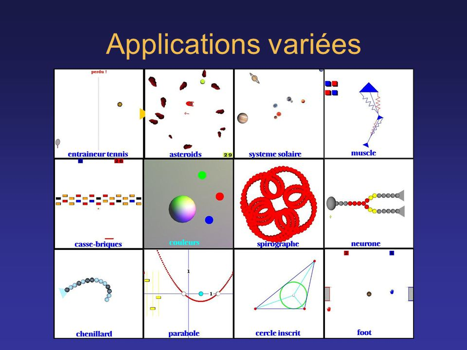 Applications variées