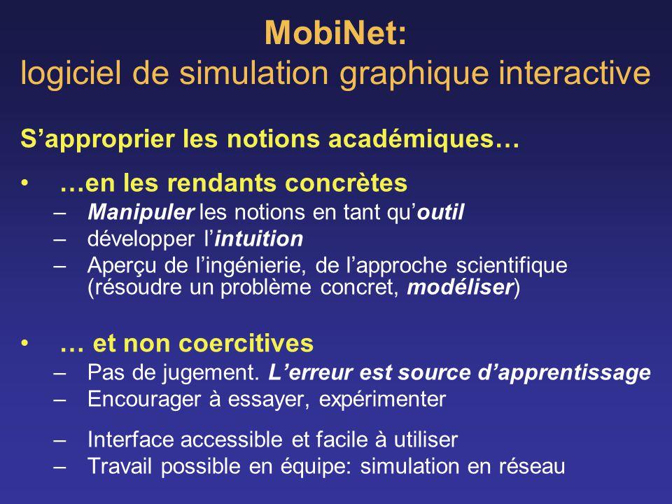 MobiNet: logiciel de simulation graphique interactive Sapproprier les notions académiques… …en les rendants concrètes –Manipuler les notions en tant q