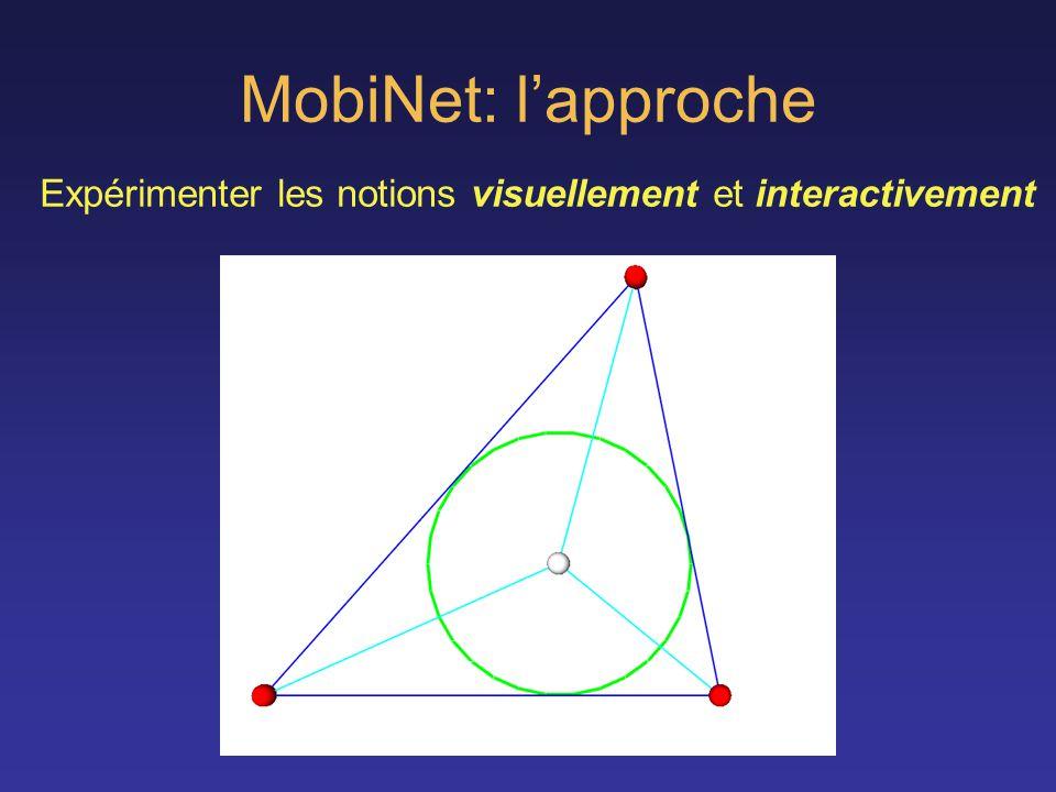MobiNet: lapproche Expérimenter les notions visuellement et interactivement