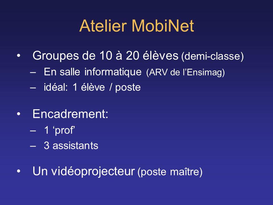 Groupes de 10 à 20 élèves (demi-classe) –En salle informatique (ARV de lEnsimag) –idéal: 1 élève / poste Encadrement: –1 prof –3 assistants Un vidéopr