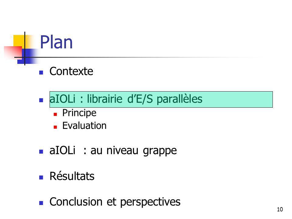 10 Plan Contexte aIOLi : librairie dE/S parallèles Principe Evaluation aIOLi : au niveau grappe Résultats Conclusion et perspectives