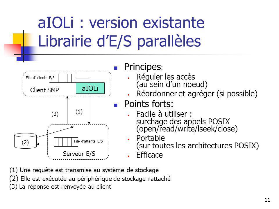 11 aIOLi : version existante Librairie dE/S parallèles Principes : Réguler les accès (au sein dun noeud) Réordonner et agréger (si possible) Points forts: Facile à utiliser : surchage des appels POSIX (open/read/write/lseek/close) Portable (sur toutes les architectures POSIX) Efficace (1) Une requête est transmise au système de stockage (2) Elle est exécutée au périphérique de stockage rattaché (3) La réponse est renvoyée au client File dattente E/S Client SMP File dattente E/S Serveur E/S (1) (2) aIOLi (3)