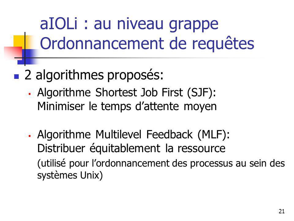 21 aIOLi : au niveau grappe Ordonnancement de requêtes 2 algorithmes proposés: Algorithme Shortest Job First (SJF): Minimiser le temps dattente moyen Algorithme Multilevel Feedback (MLF): Distribuer équitablement la ressource (utilisé pour lordonnancement des processus au sein des systèmes Unix)