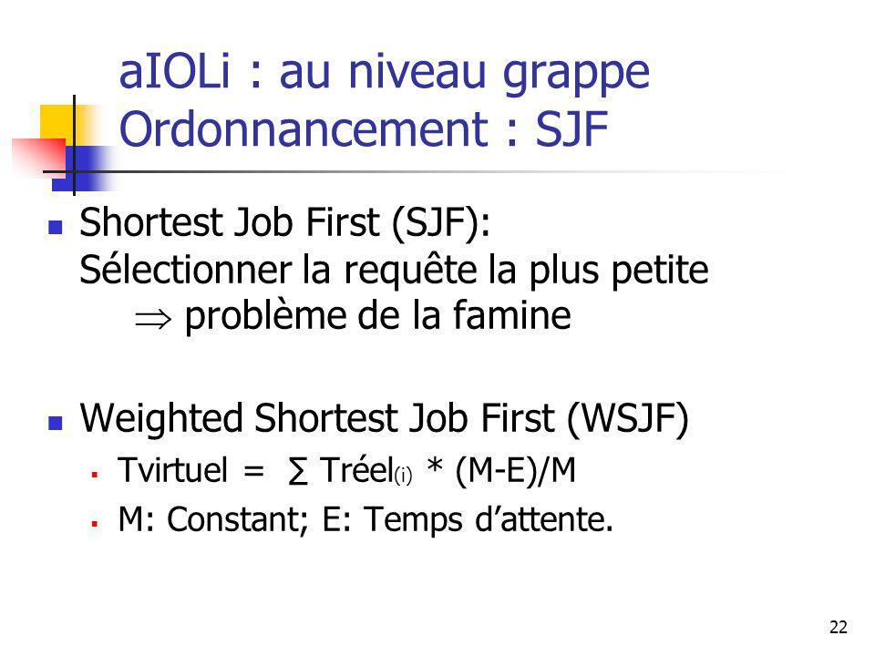 22 aIOLi : au niveau grappe Ordonnancement : SJF Shortest Job First (SJF): Sélectionner la requête la plus petite problème de la famine Weighted Shortest Job First (WSJF) Tvirtuel = Tréel (i) * (M-E)/M M: Constant; E: Temps dattente.