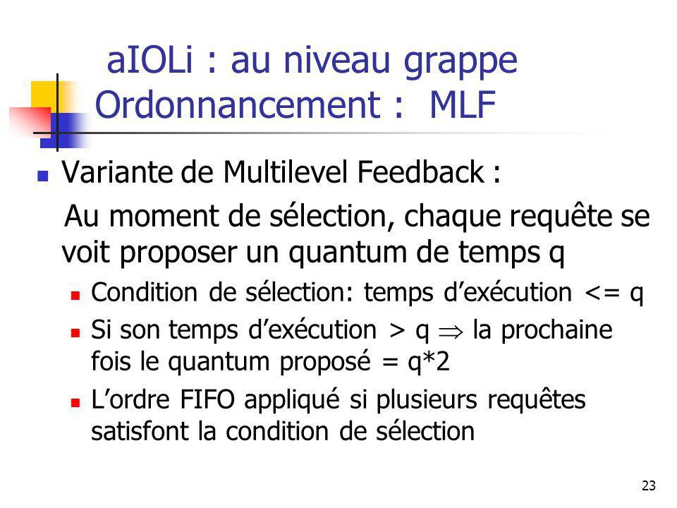 23 aIOLi : au niveau grappe Ordonnancement : MLF Variante de Multilevel Feedback : Au moment de sélection, chaque requête se voit proposer un quantum de temps q Condition de sélection: temps dexécution <= q Si son temps dexécution > q la prochaine fois le quantum proposé = q*2 Lordre FIFO appliqué si plusieurs requêtes satisfont la condition de sélection