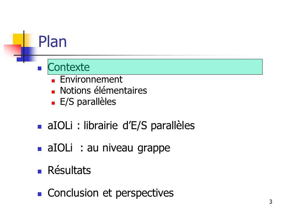 3 Plan Contexte Environnement Notions élémentaires E/S parallèles aIOLi : librairie dE/S parallèles aIOLi : au niveau grappe Résultats Conclusion et perspectives