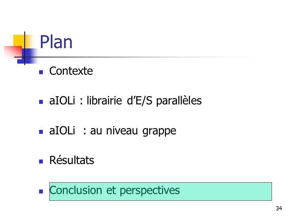 34 Plan Contexte aIOLi : librairie dE/S parallèles aIOLi : au niveau grappe Résultats Conclusion et perspectives