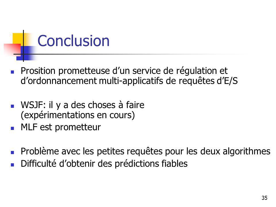 35 Conclusion Prosition prometteuse dun service de régulation et dordonnancement multi-applicatifs de requêtes dE/S WSJF: il y a des choses à faire (expérimentations en cours) MLF est prometteur Problème avec les petites requêtes pour les deux algorithmes Difficulté dobtenir des prédictions fiables
