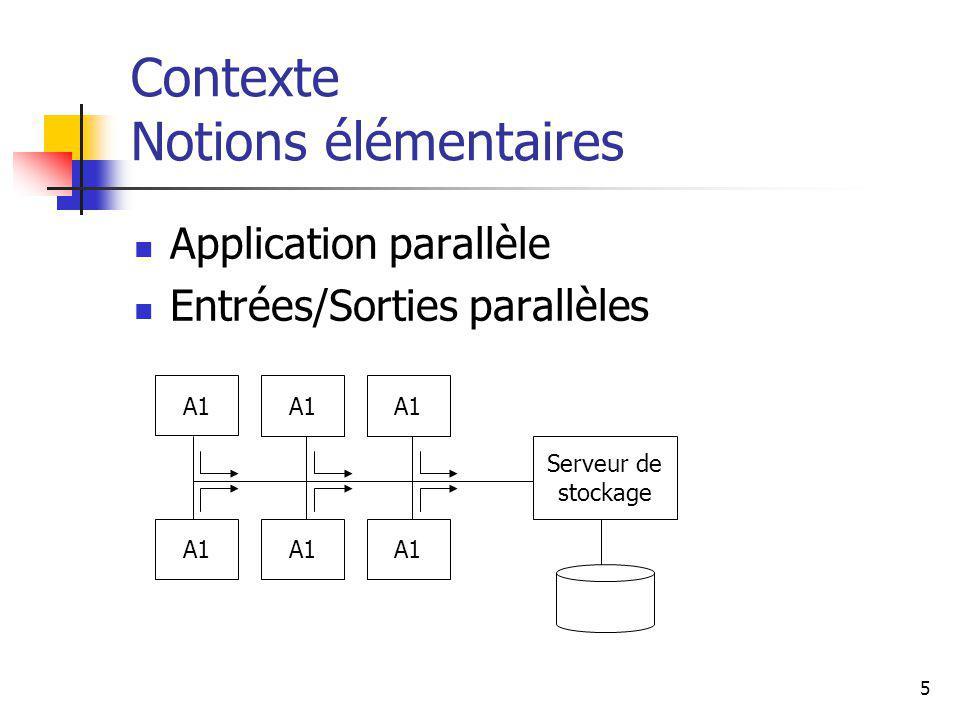 6 Contexte Notions élémentaires Types daccès Accès séquentiels (performance +) Accès contigus (performance +++) Accès disjoints (performance ---) Accès contigusAccès disjoints (1)(2)(3)(1)(2)(3) Accès séquentiels (1) (2) Représentation dun fichier sur disque