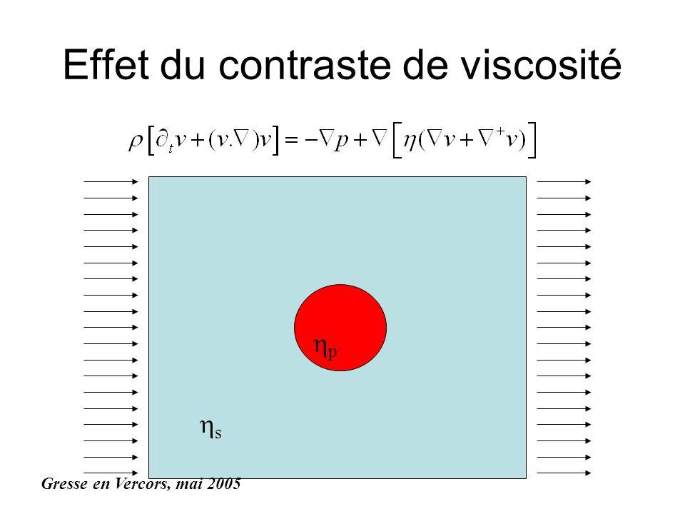 Effet du contraste de viscosité s p Gresse en Vercors, mai 2005