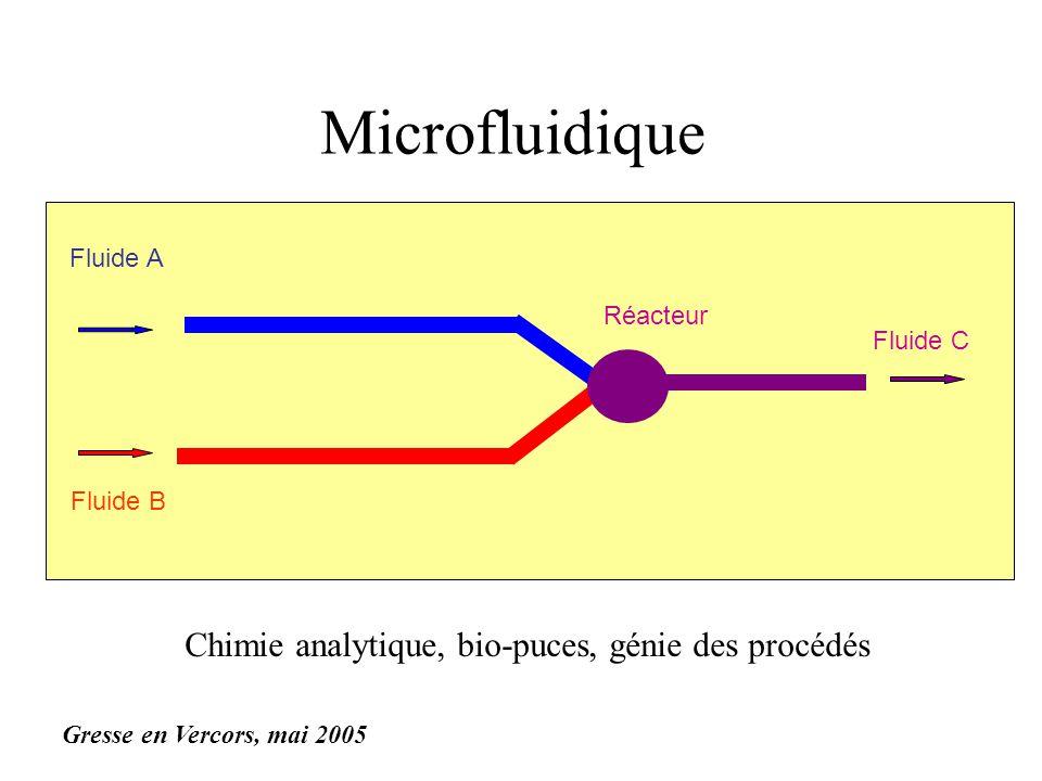 Microfluidique Gresse en Vercors, mai 2005 Fluide A Fluide B Réacteur Chimie analytique, bio-puces, génie des procédés Fluide C
