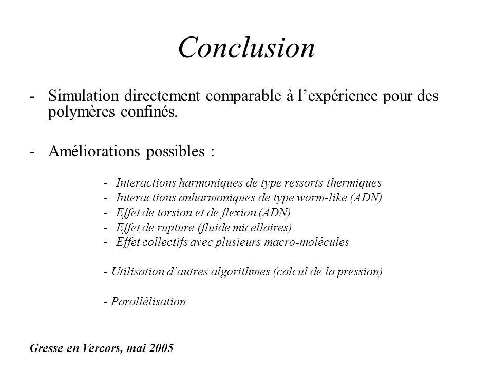 Conclusion -Simulation directement comparable à lexpérience pour des polymères confinés. -Améliorations possibles : -Interactions harmoniques de type