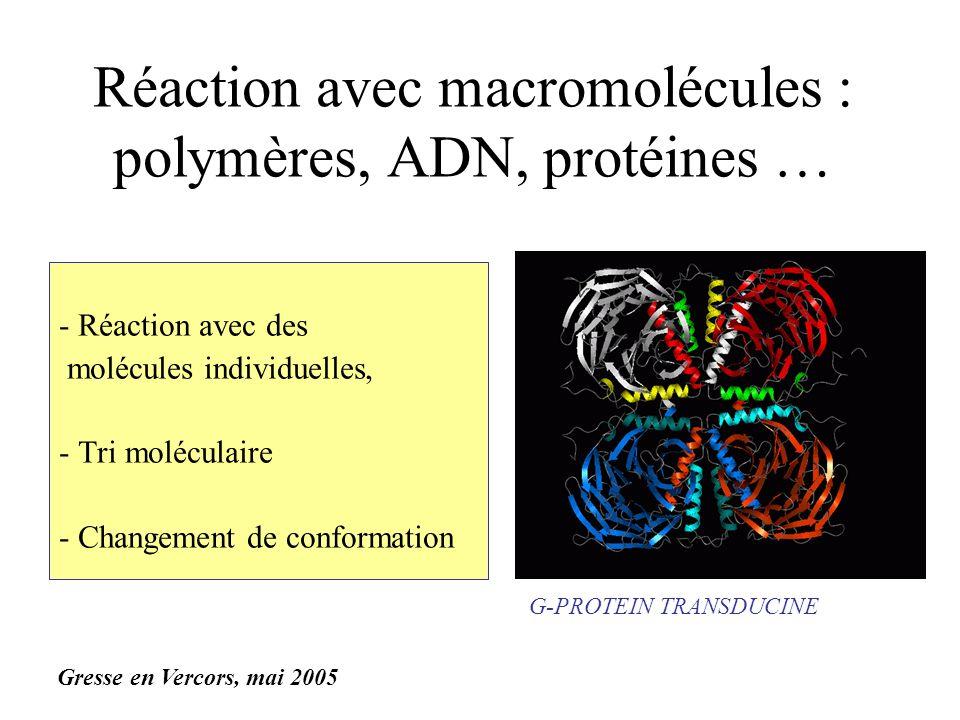 Réaction avec macromolécules : polymères, ADN, protéines … - Réaction avec des molécules individuelles, - Tri moléculaire - Changement de conformation