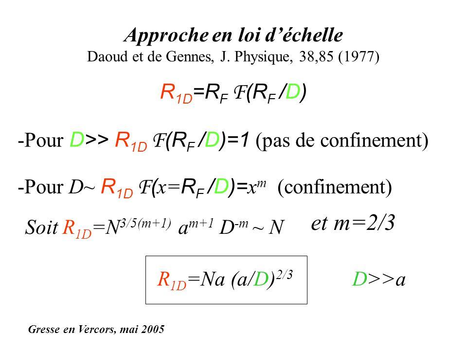 Approche en loi déchelle Daoud et de Gennes, J. Physique, 38,85 (1977) R 1D =R F F (R F /D) -Pour D>> R 1D F (R F /D)=1 (pas de confinement) -Pour D~