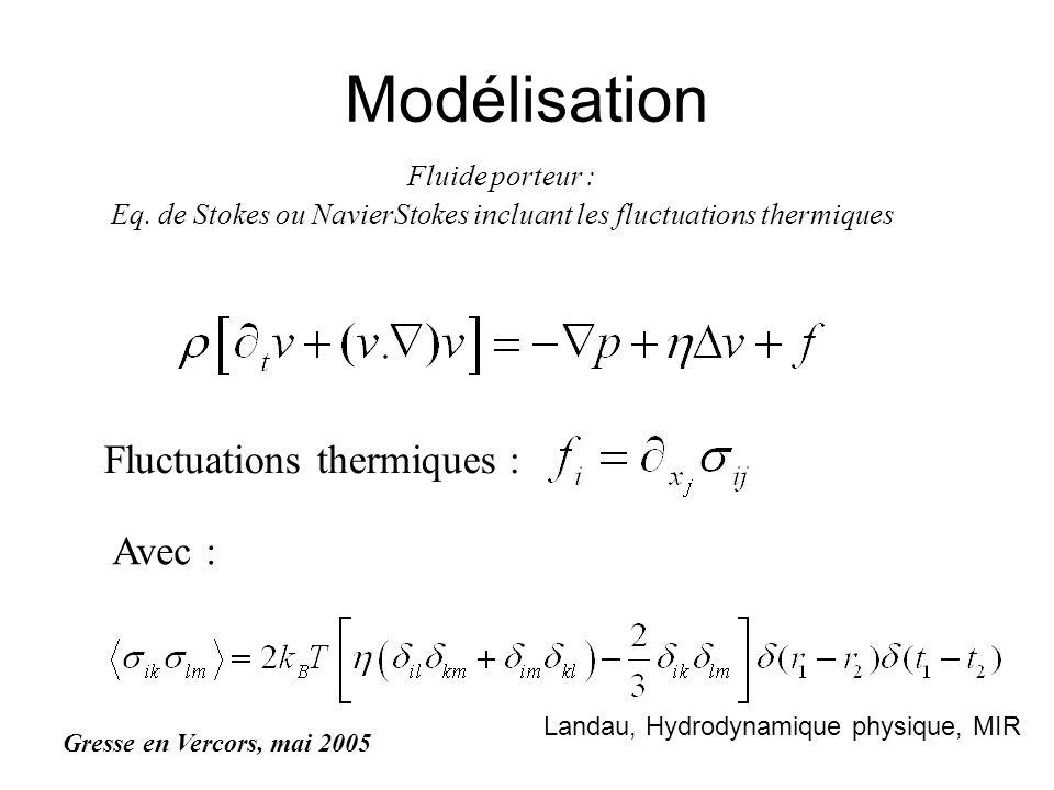 Modélisation Fluide porteur : Eq. de Stokes ou NavierStokes incluant les fluctuations thermiques Fluctuations thermiques : Avec : Gresse en Vercors, m