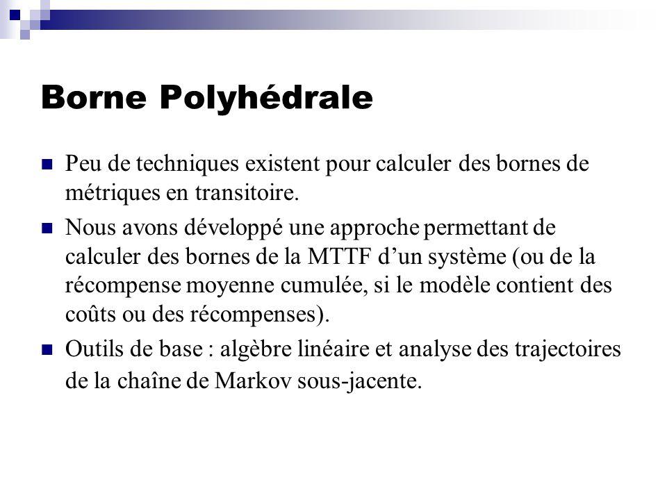 Borne Polyhédrale Peu de techniques existent pour calculer des bornes de métriques en transitoire.
