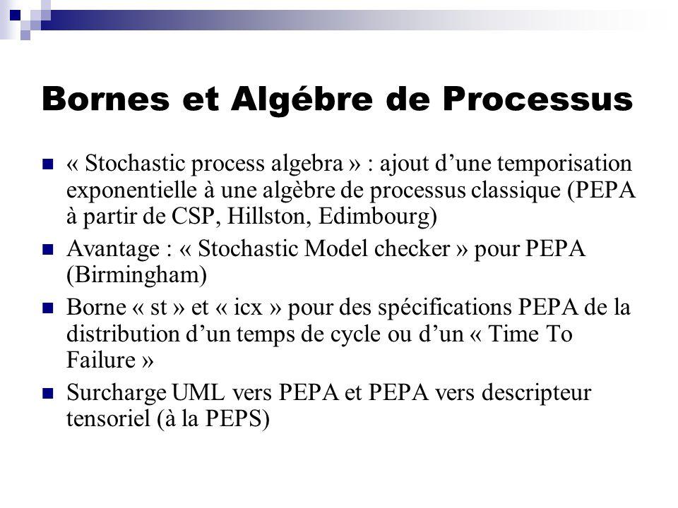 Bornes et Algébre de Processus « Stochastic process algebra » : ajout dune temporisation exponentielle à une algèbre de processus classique (PEPA à partir de CSP, Hillston, Edimbourg) Avantage : « Stochastic Model checker » pour PEPA (Birmingham) Borne « st » et « icx » pour des spécifications PEPA de la distribution dun temps de cycle ou dun « Time To Failure » Surcharge UML vers PEPA et PEPA vers descripteur tensoriel (à la PEPS)