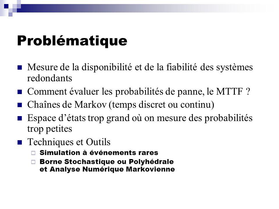 Problématique Mesure de la disponibilité et de la fiabilité des systèmes redondants Comment évaluer les probabilités de panne, le MTTF .
